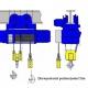 Wciągniki linowe typu MT - układ lin 4/1