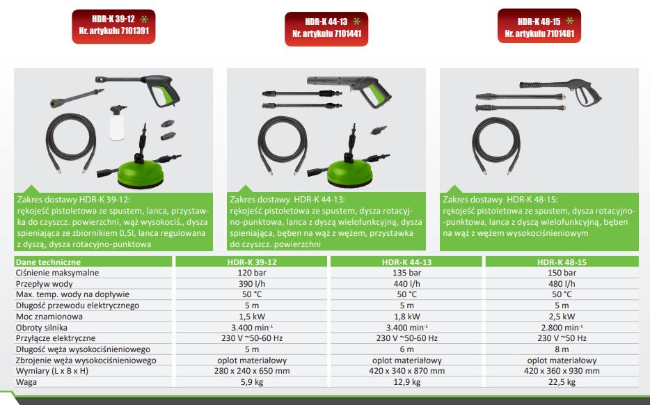 Serie HDR-K – Myjki wysokociśnieniowe zimnowodne
