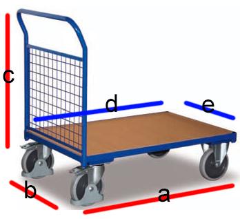 Wózki systemowe z siatkowymi burtami sw-500.101